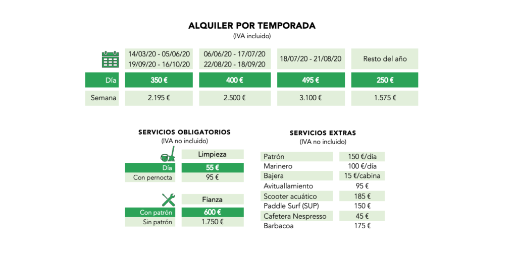 Veleros en Sitges 2021 13